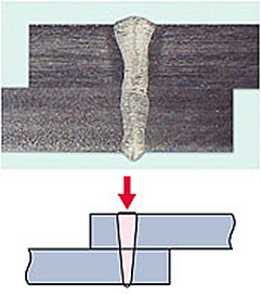 Typical laser-welded joints